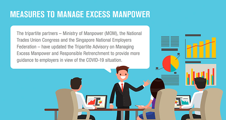 Managing excess manpower